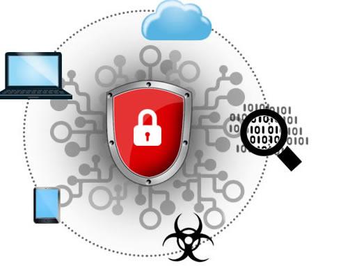 Ferramentas contra ransomware